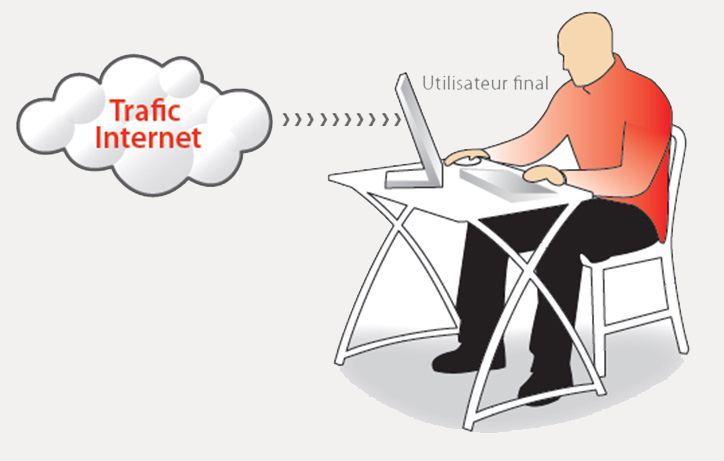 Audit Trafic Internet
